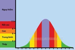 Tia UV là gì? Giải đáp nghi vấn từ A – Z về tia UV